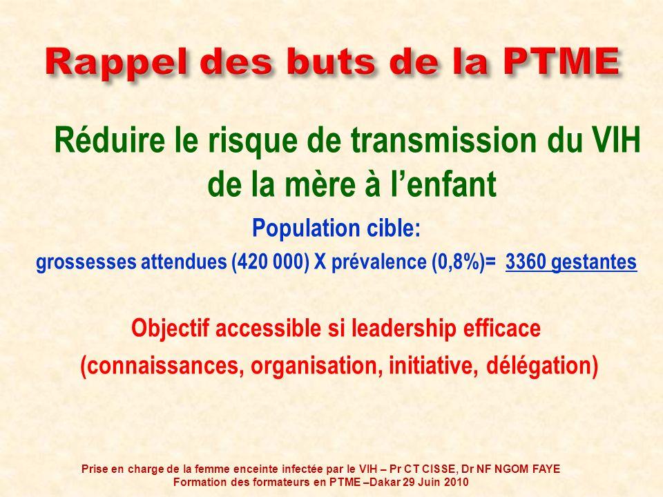 Rappel des buts de la PTME