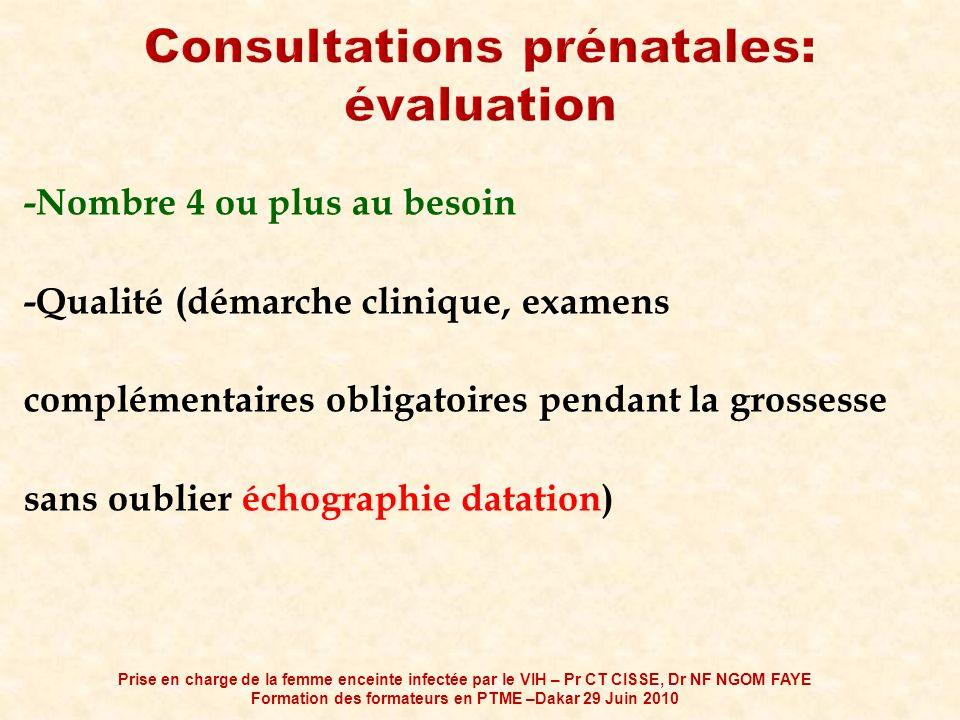 Consultations prénatales: évaluation