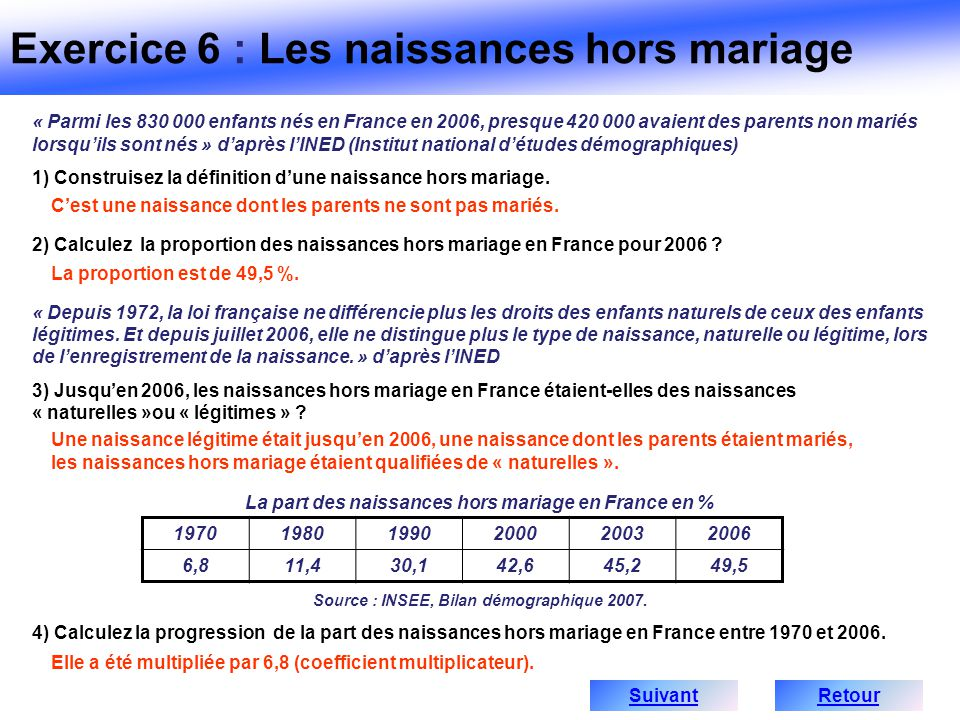 Exercice 6 : Les naissances hors mariage