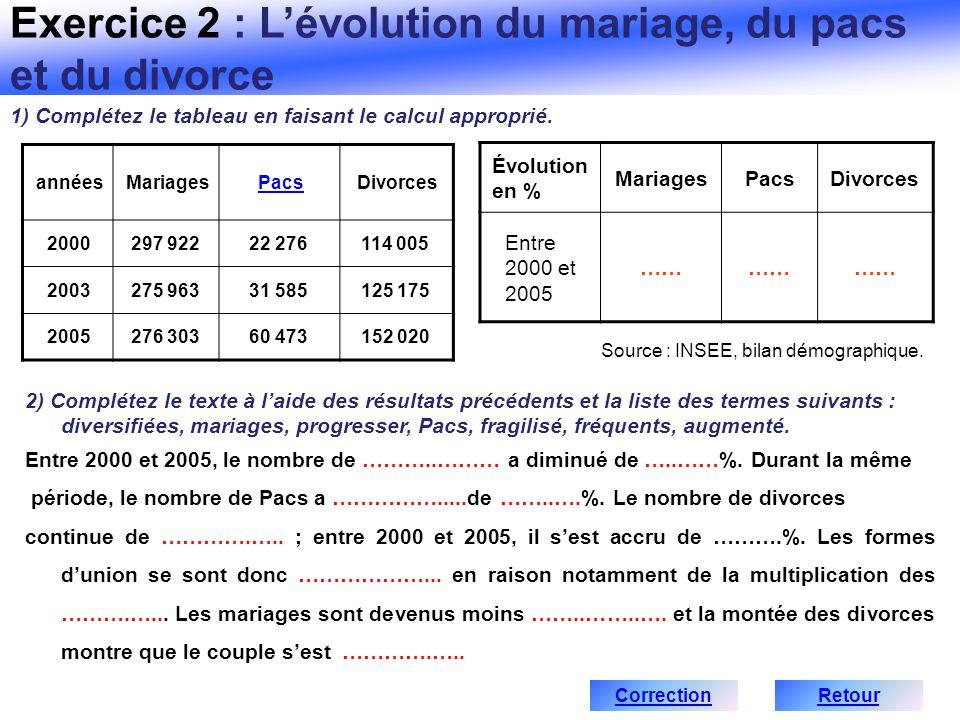 Exercice 2 : L'évolution du mariage, du pacs et du divorce