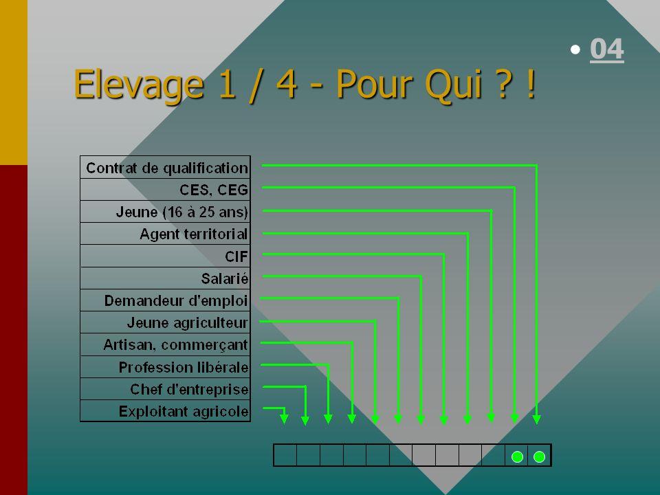 04 Elevage 1 / 4 - Pour Qui !