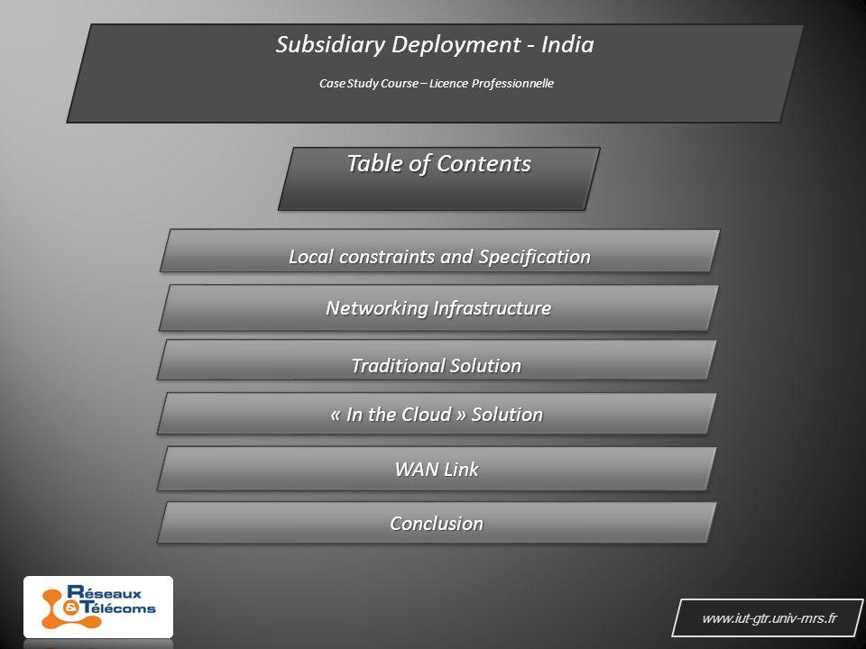 Subsidiary Deployment - India