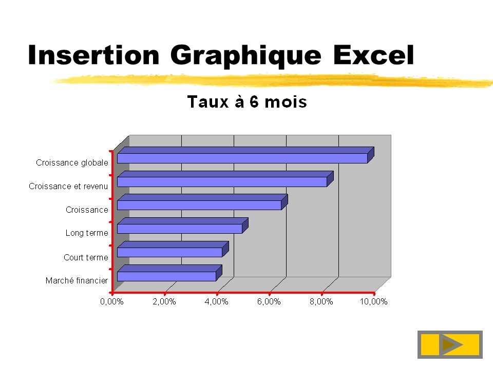 Insertion Graphique Excel
