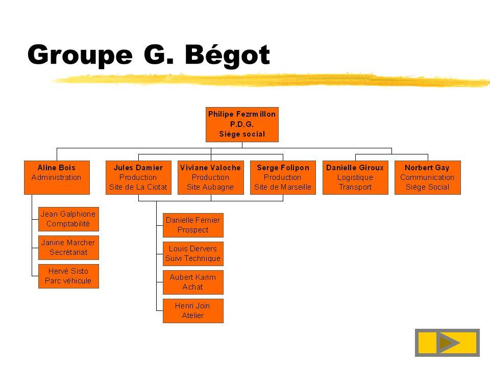 Groupe G. Bégot