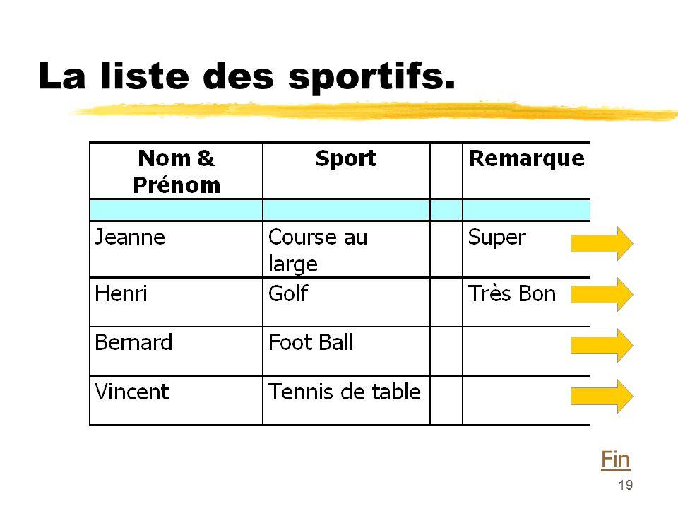 La liste des sportifs. Fin
