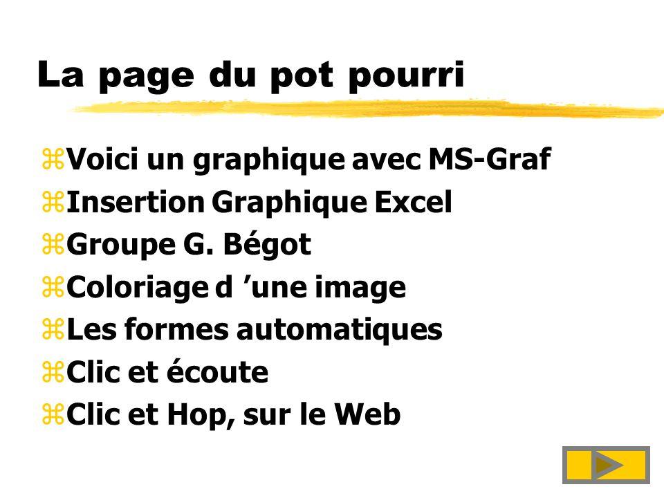La page du pot pourri Voici un graphique avec MS-Graf