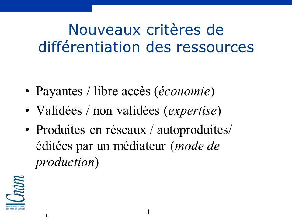 Nouveaux critères de différentiation des ressources