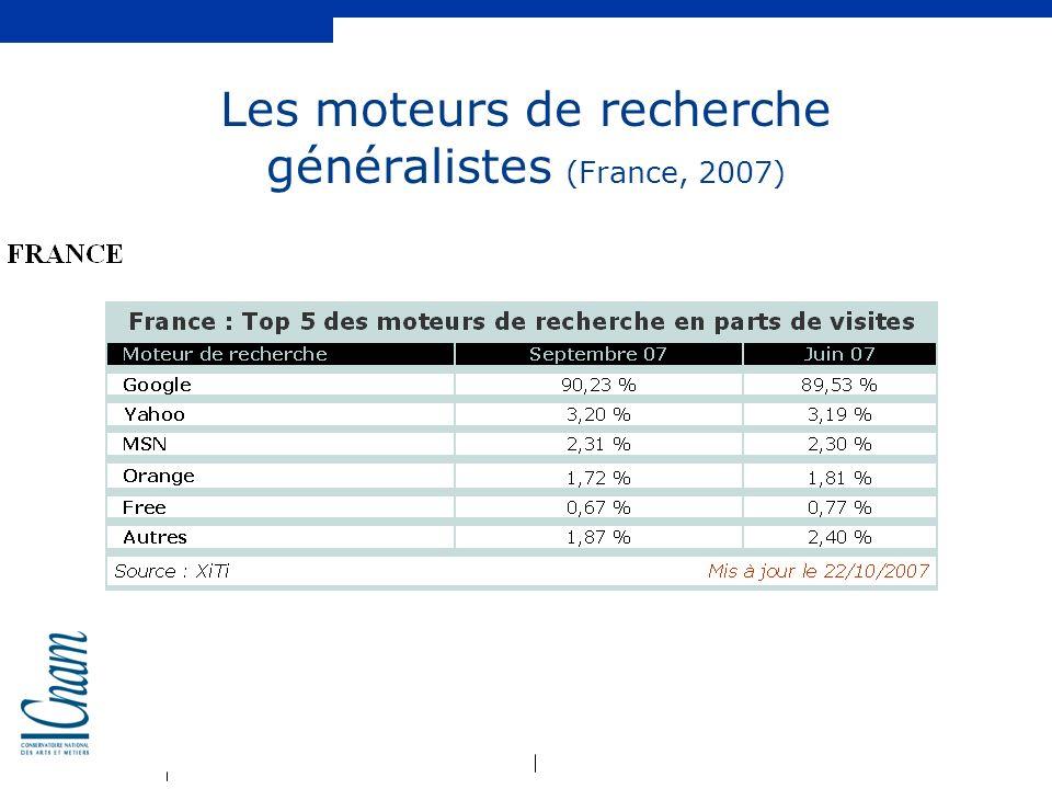Les moteurs de recherche généralistes (France, 2007)