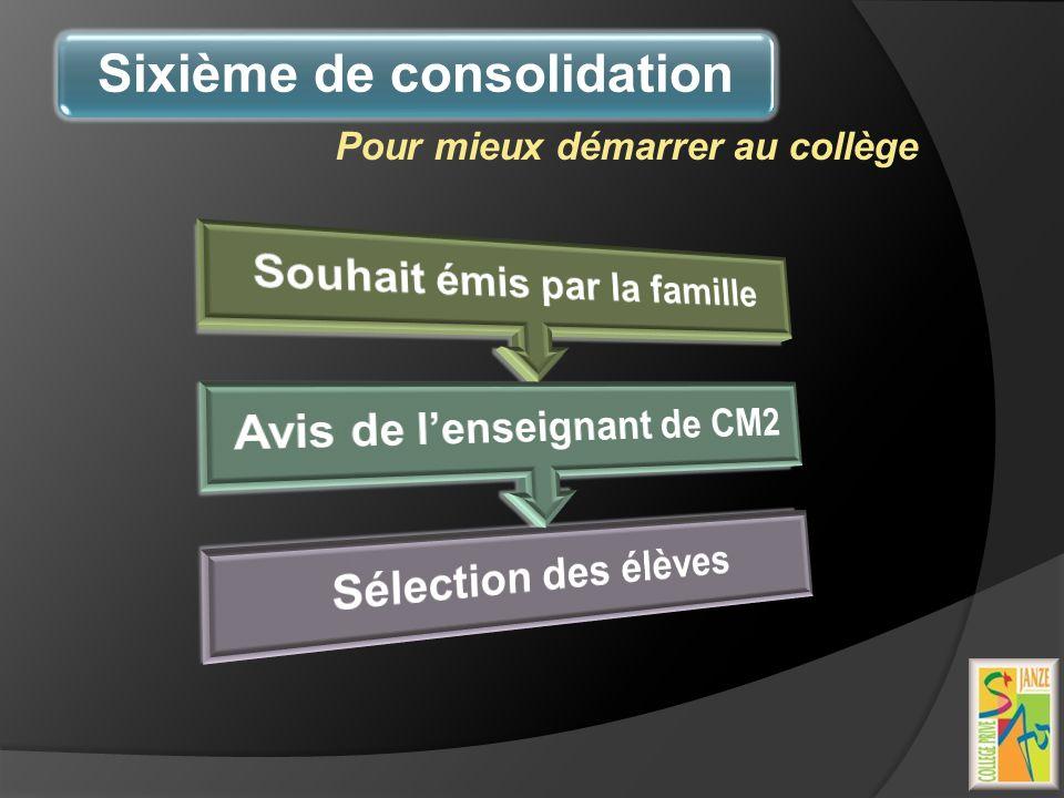 Sixième de consolidation