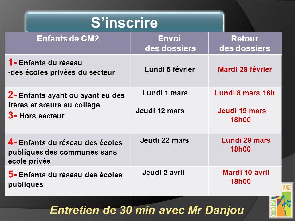 S'inscrire Entretien de 30 min avec Mr Danjou 1- Enfants du réseau