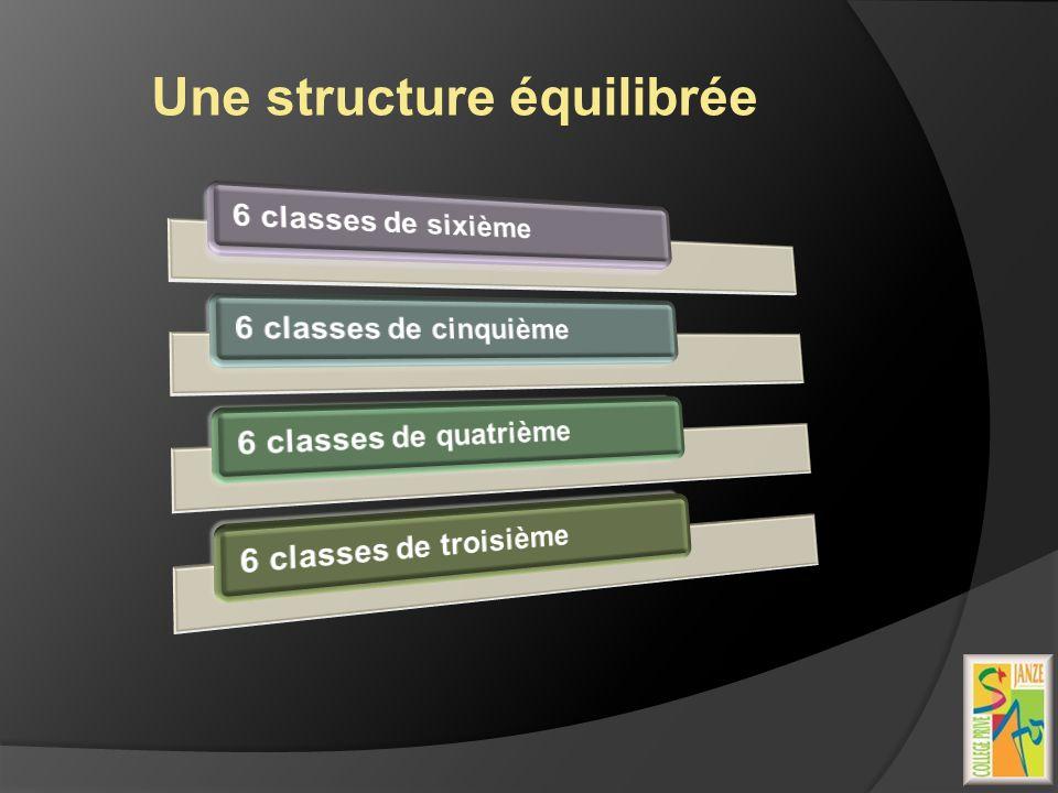 Une structure équilibrée