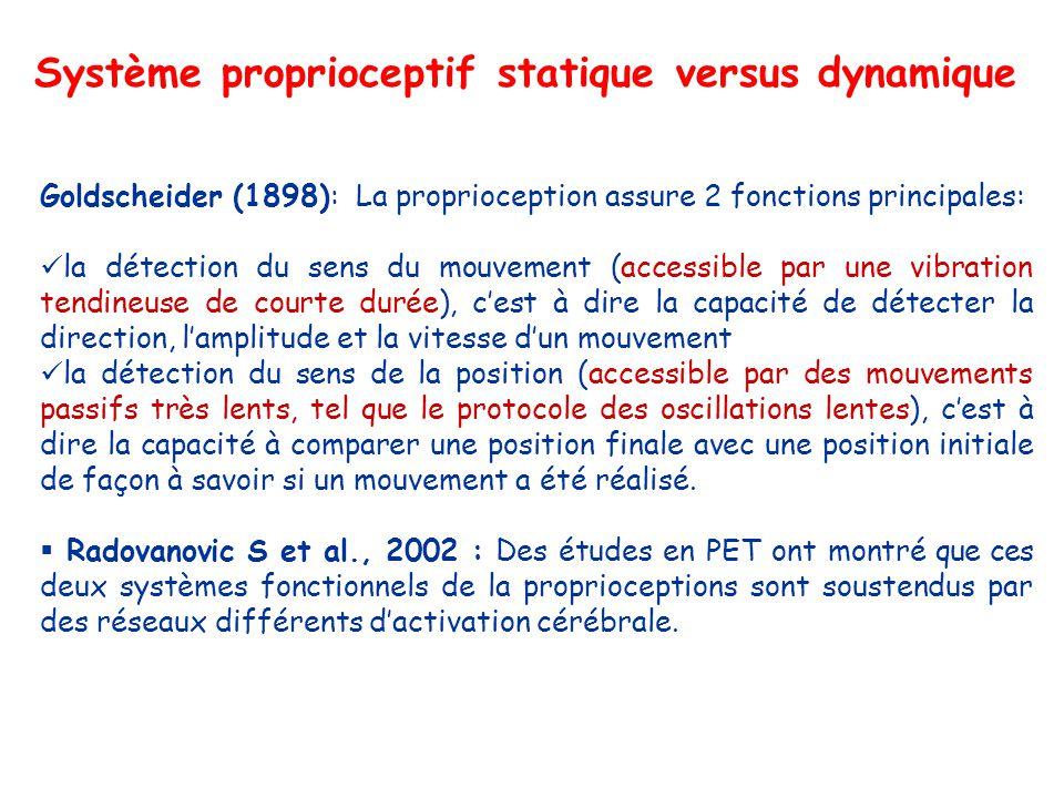 Système proprioceptif statique versus dynamique