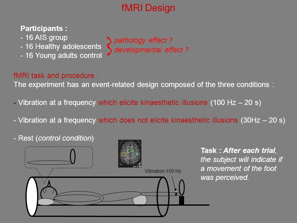 fMRI Design Participants : 16 AIS group 16 Healthy adolescents