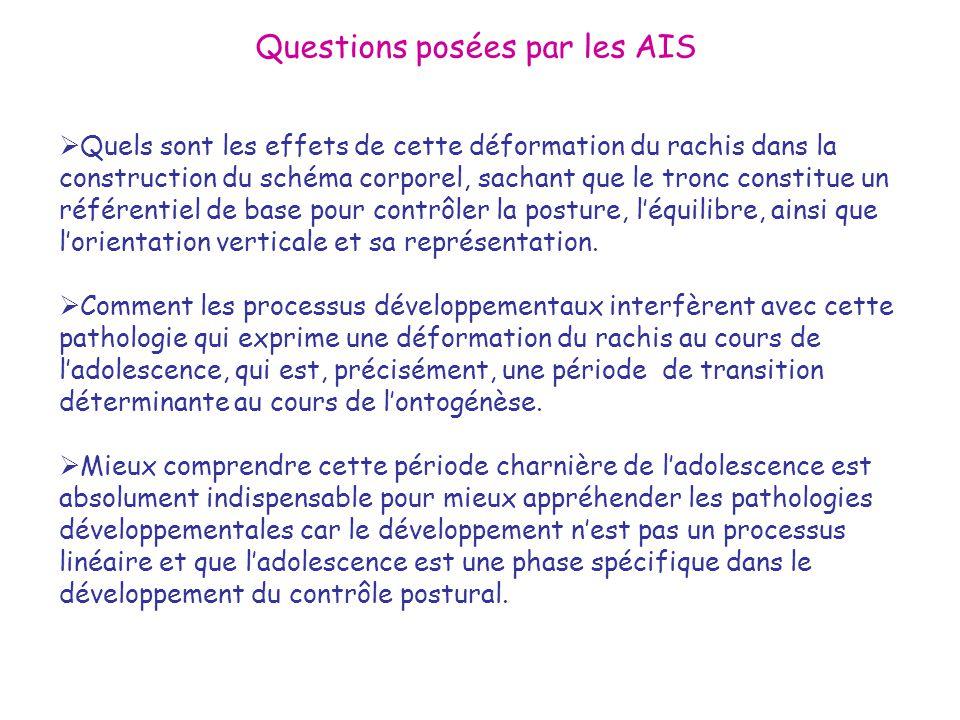 Questions posées par les AIS