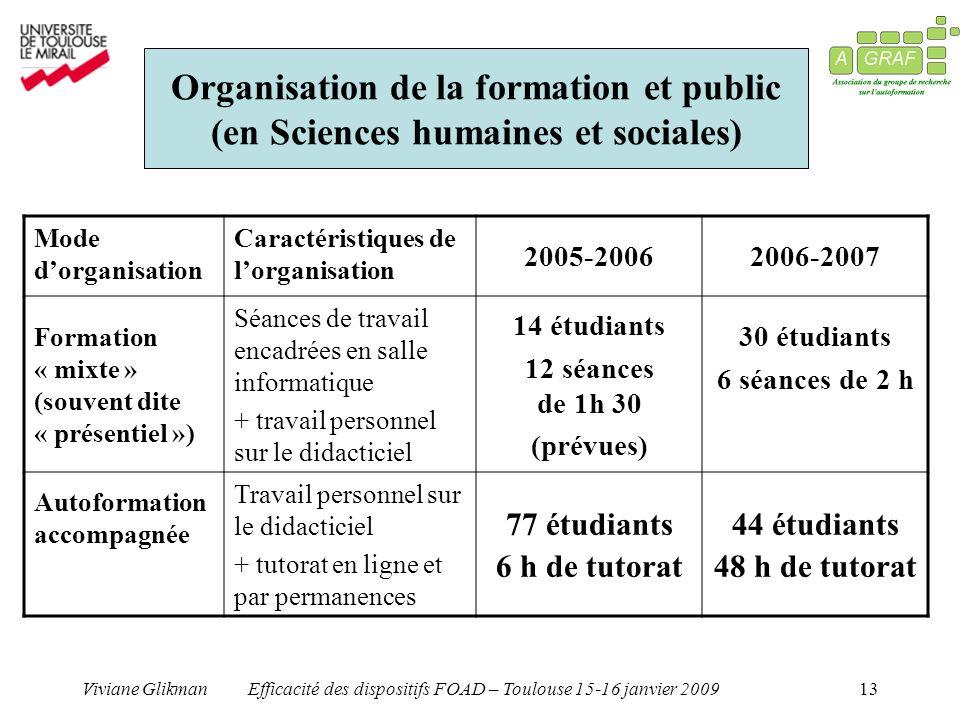 Organisation de la formation et public