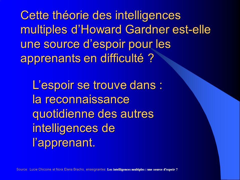 Cette théorie des intelligences multiples d'Howard Gardner est-elle une source d'espoir pour les apprenants en difficulté
