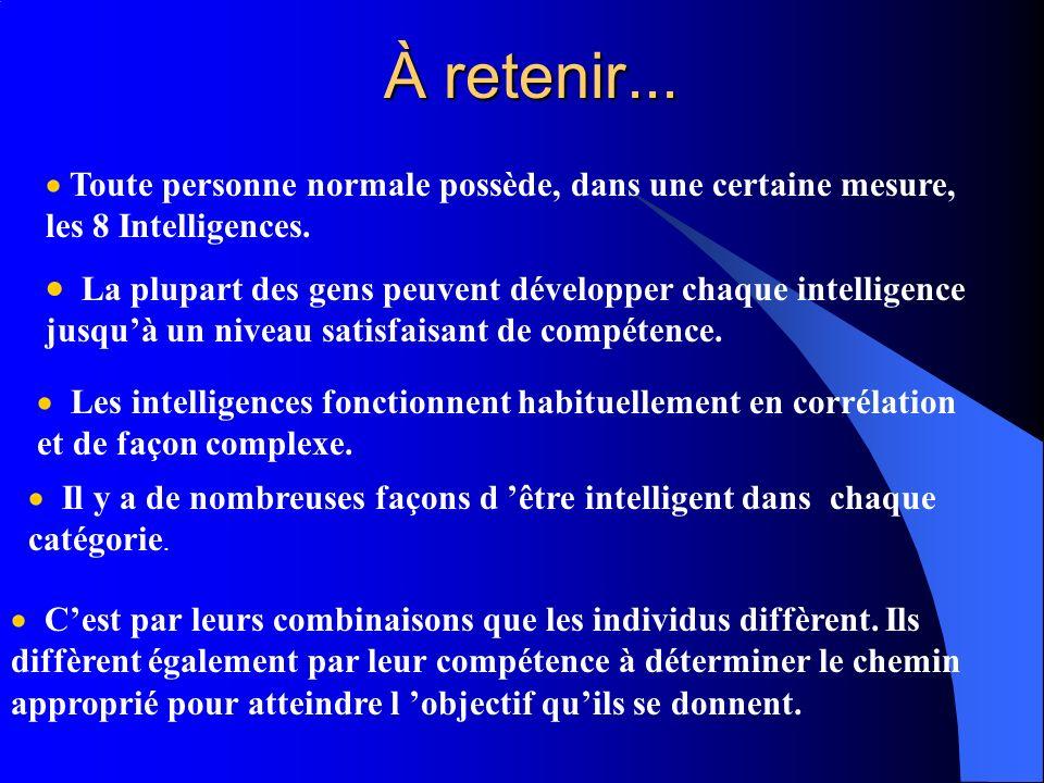 À retenir... Toute personne normale possède, dans une certaine mesure, les 8 Intelligences.