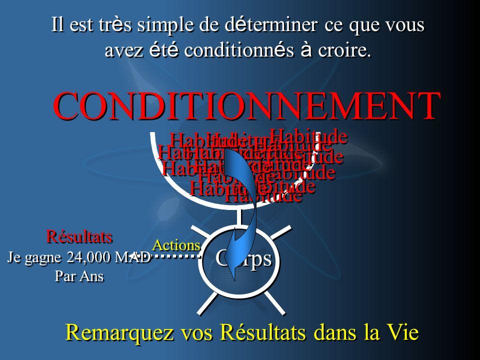 CONDITIONNEMENT Corps Remarquez vos Résultats dans la Vie