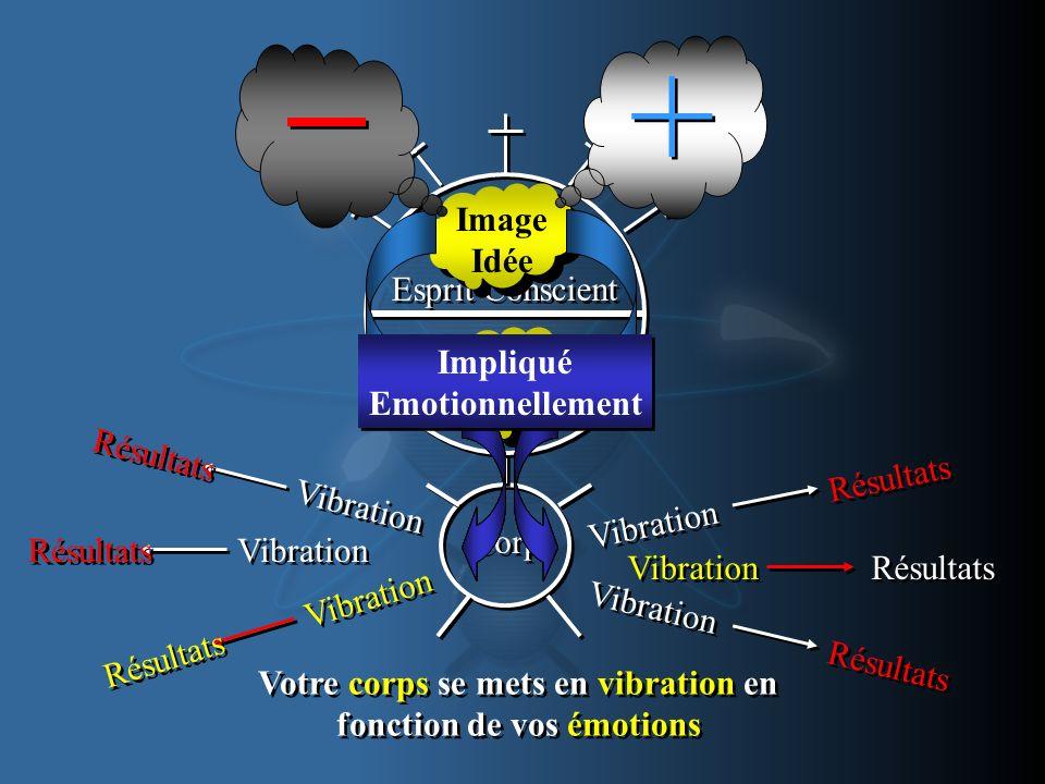 Votre corps se mets en vibration en fonction de vos émotions