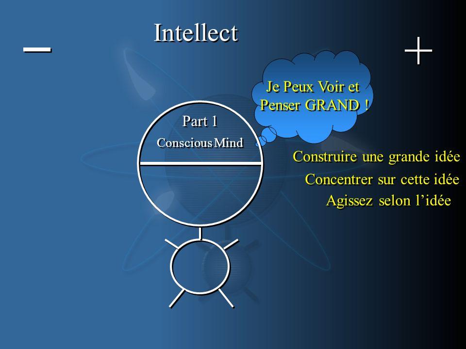 + Intellect Je Peux Voir et Penser GRAND ! Part 1