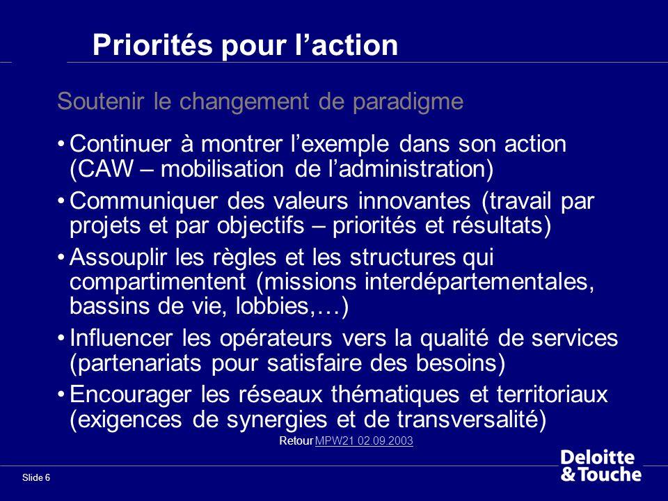 Priorités pour l'action