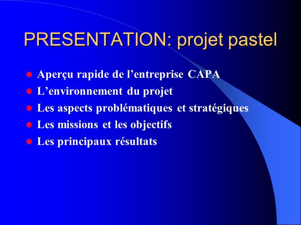 PRESENTATION: projet pastel
