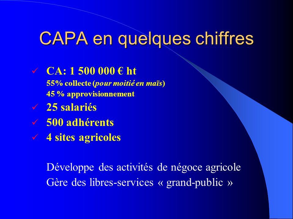 CAPA en quelques chiffres