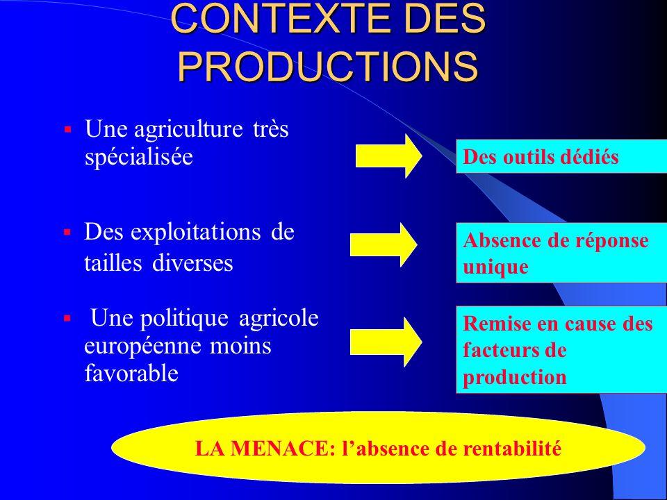 CONTEXTE DES PRODUCTIONS