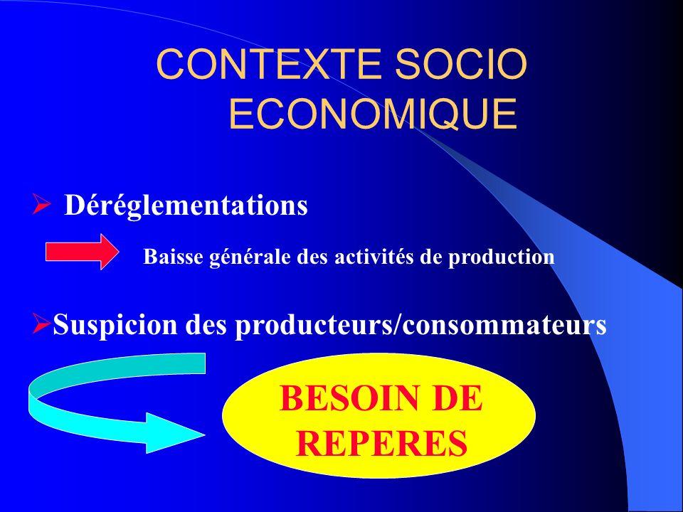 CONTEXTE SOCIO ECONOMIQUE