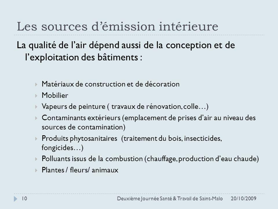 Les sources d'émission intérieure
