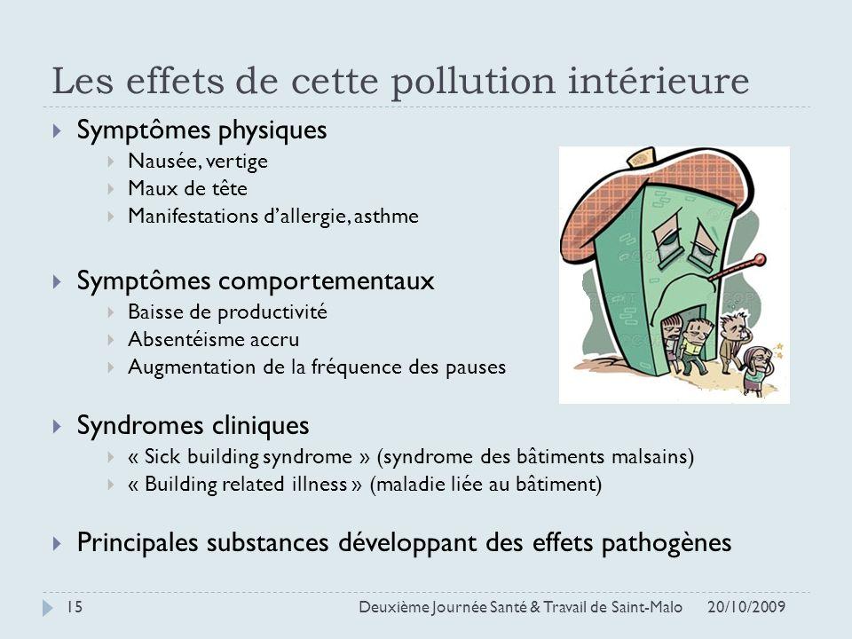Les effets de cette pollution intérieure