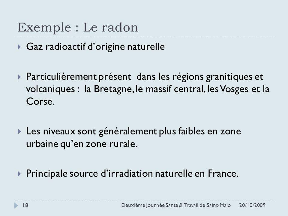 Exemple : Le radon Gaz radioactif d'origine naturelle