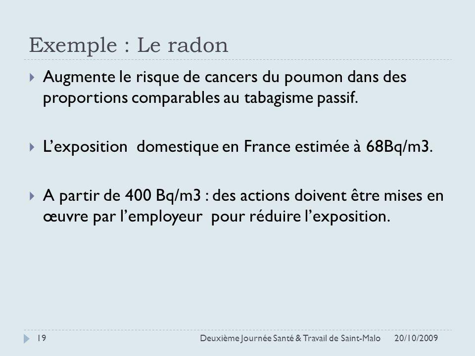 Exemple : Le radon Augmente le risque de cancers du poumon dans des proportions comparables au tabagisme passif.