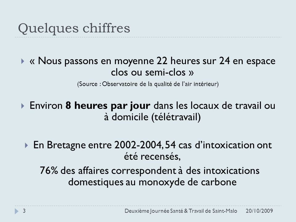 Quelques chiffres« Nous passons en moyenne 22 heures sur 24 en espace clos ou semi-clos » (Source : Observatoire de la qualité de l'air intérieur)