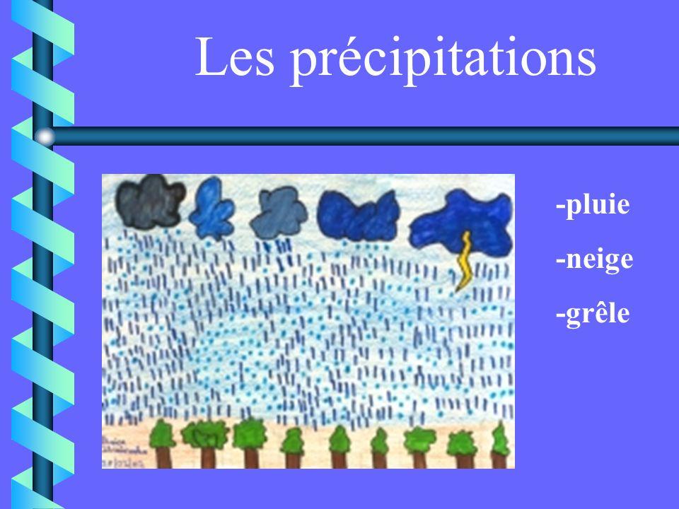 Les précipitations -pluie -neige -grêle