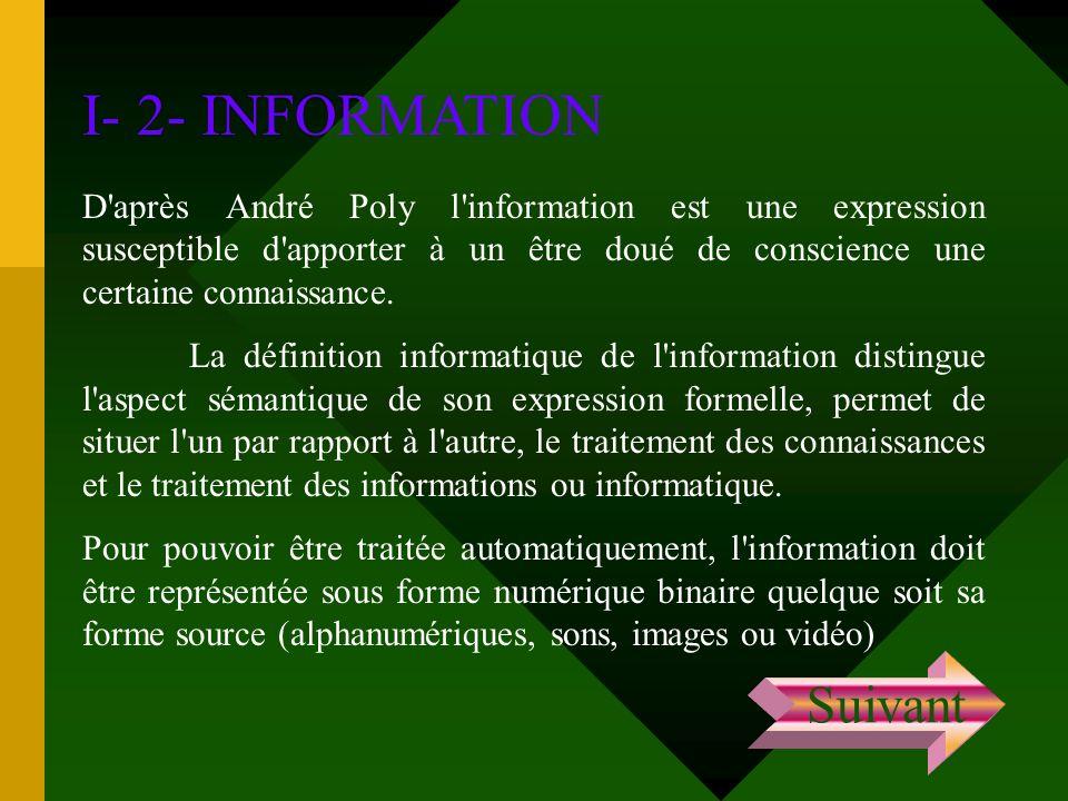 I- 2- INFORMATION Suivant