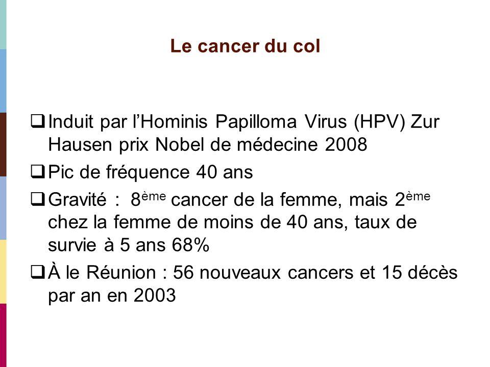 Le cancer du colInduit par l'Hominis Papilloma Virus (HPV) Zur Hausen prix Nobel de médecine 2008. Pic de fréquence 40 ans.