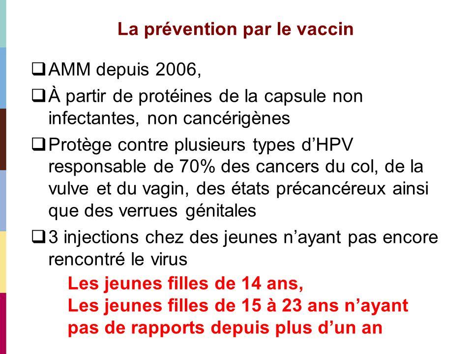 La prévention par le vaccin