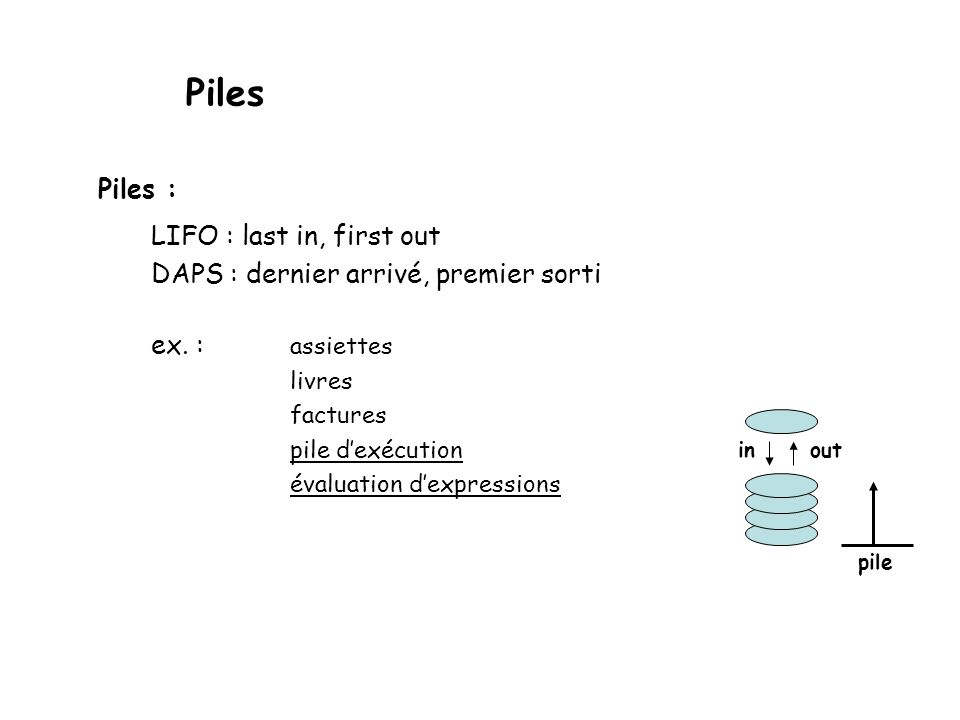 Piles Piles : LIFO : last in, first out