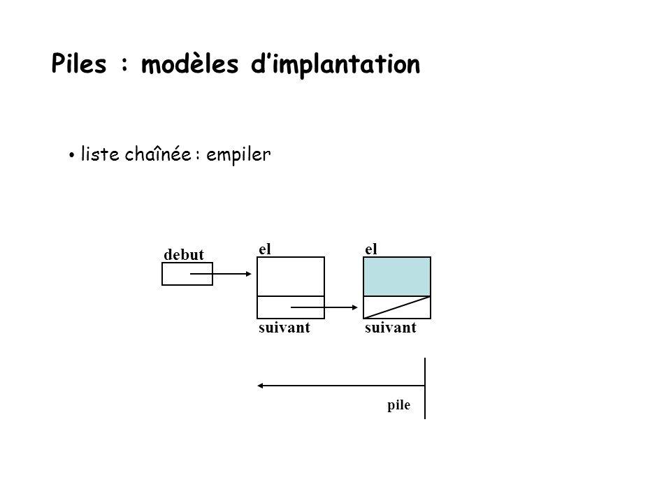 Piles : modèles d'implantation