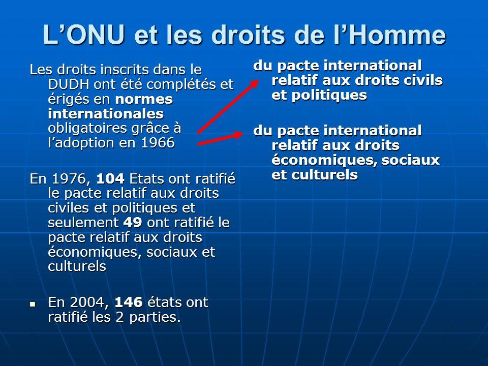 L'ONU et les droits de l'Homme