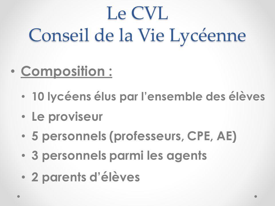 Le CVL Conseil de la Vie Lycéenne