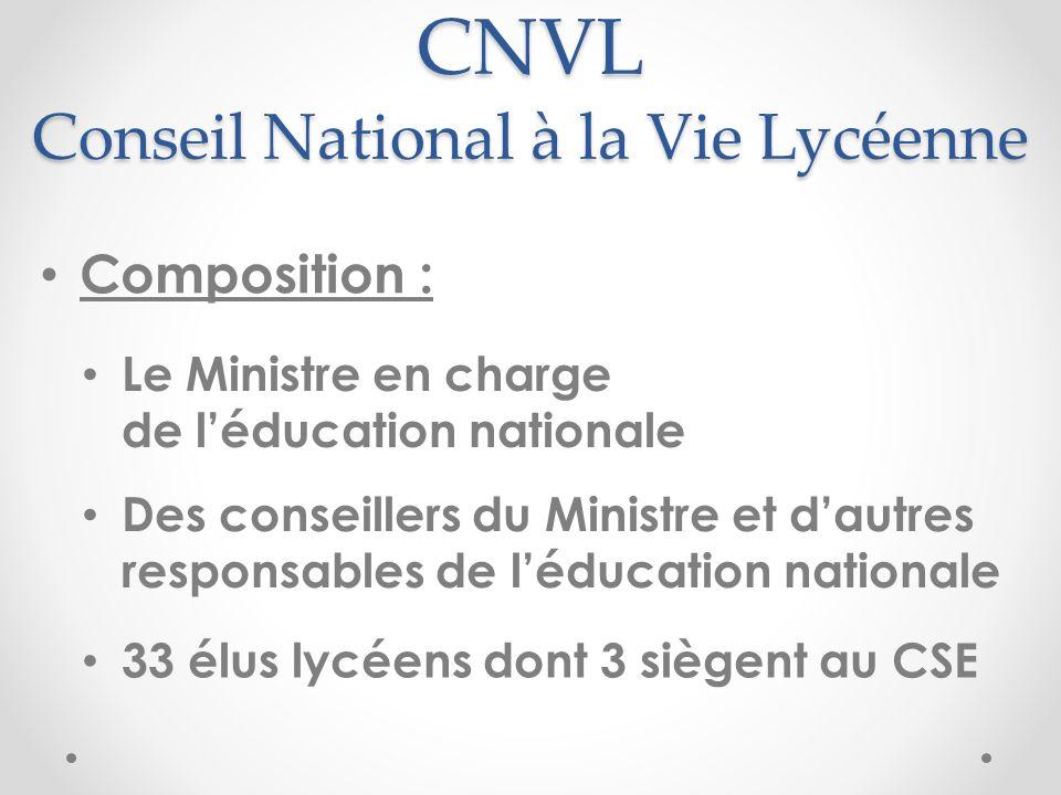 CNVL Conseil National à la Vie Lycéenne