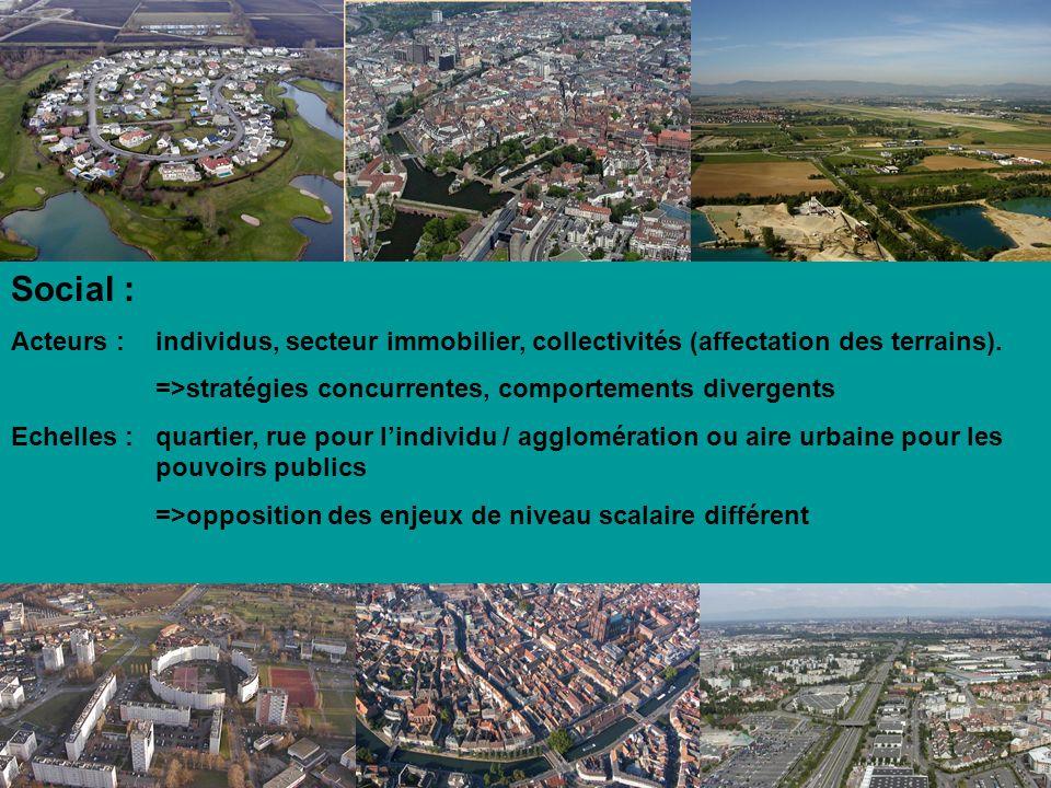 Social : Acteurs : individus, secteur immobilier, collectivités (affectation des terrains). =>stratégies concurrentes, comportements divergents.