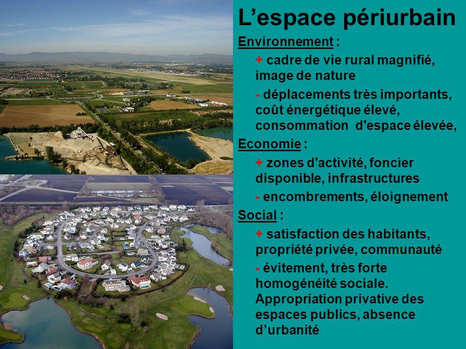L'espace périurbain Environnement :
