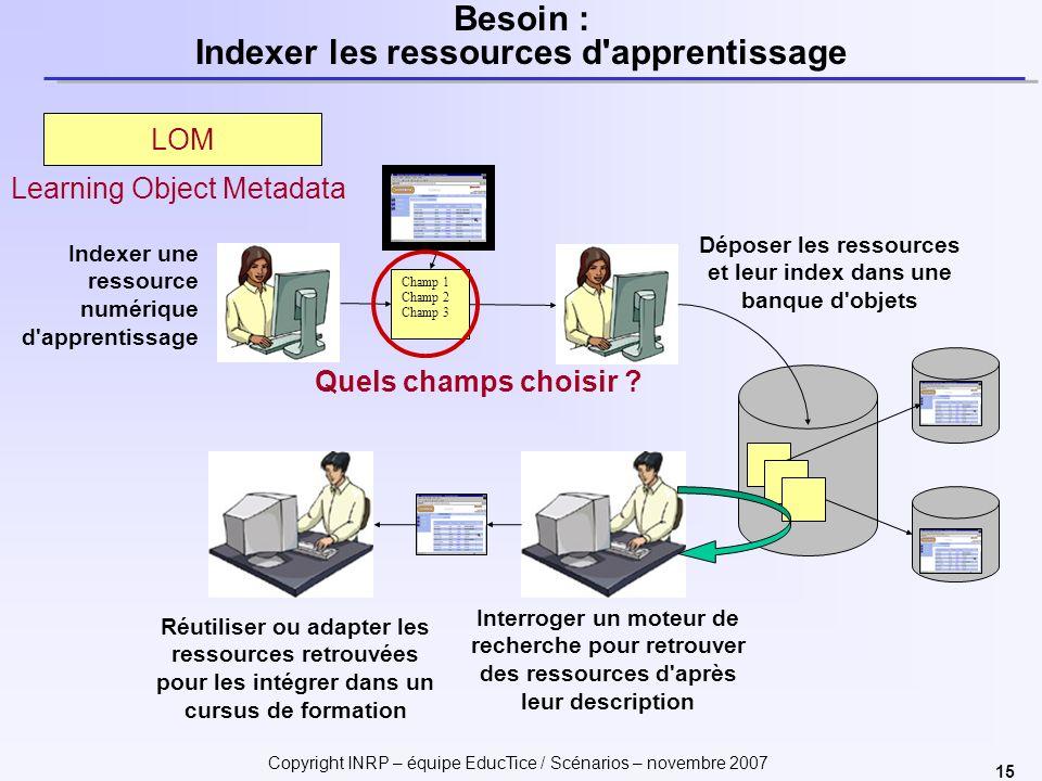 Besoin : Indexer les ressources d apprentissage