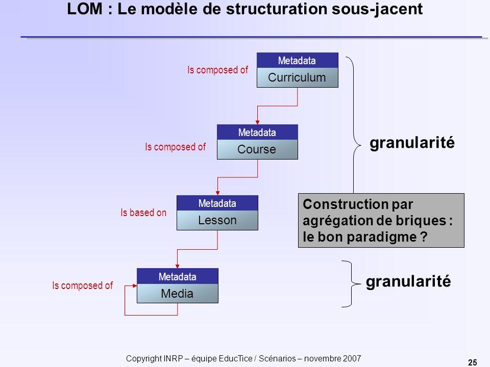 LOM : Le modèle de structuration sous-jacent
