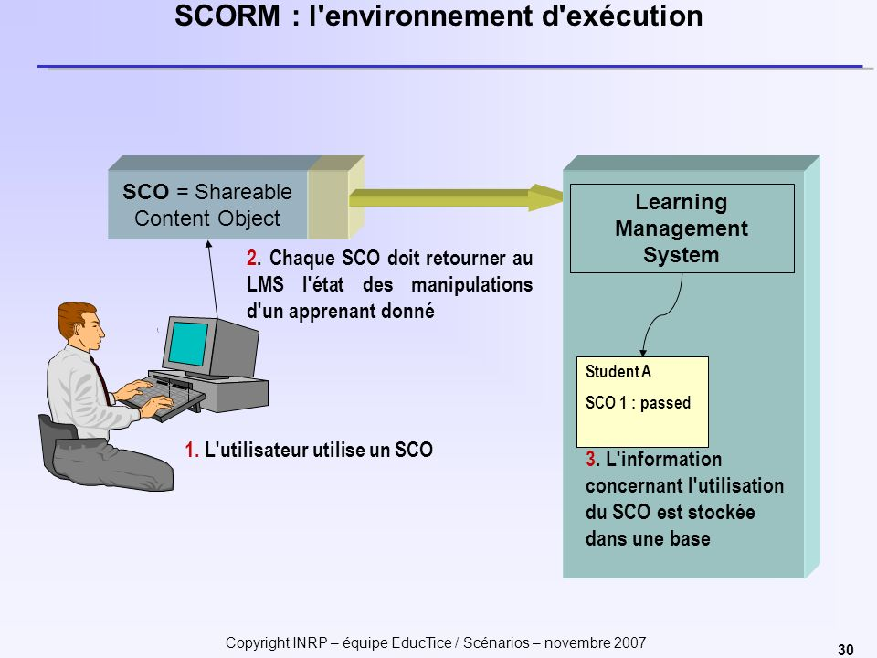 SCORM : l environnement d exécution