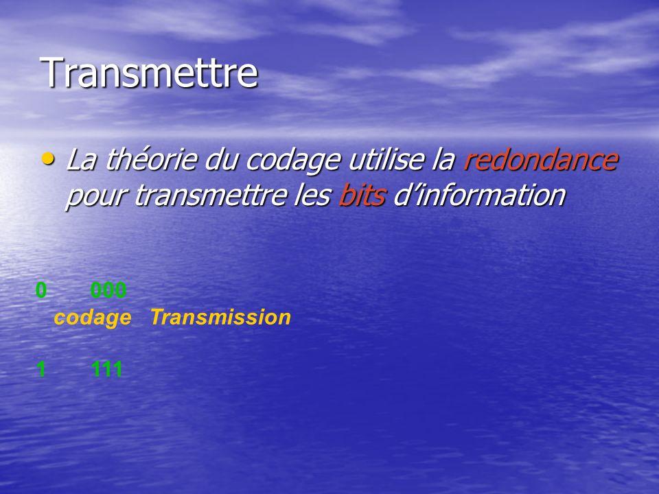Transmettre La théorie du codage utilise la redondance pour transmettre les bits d'information. 0 000.