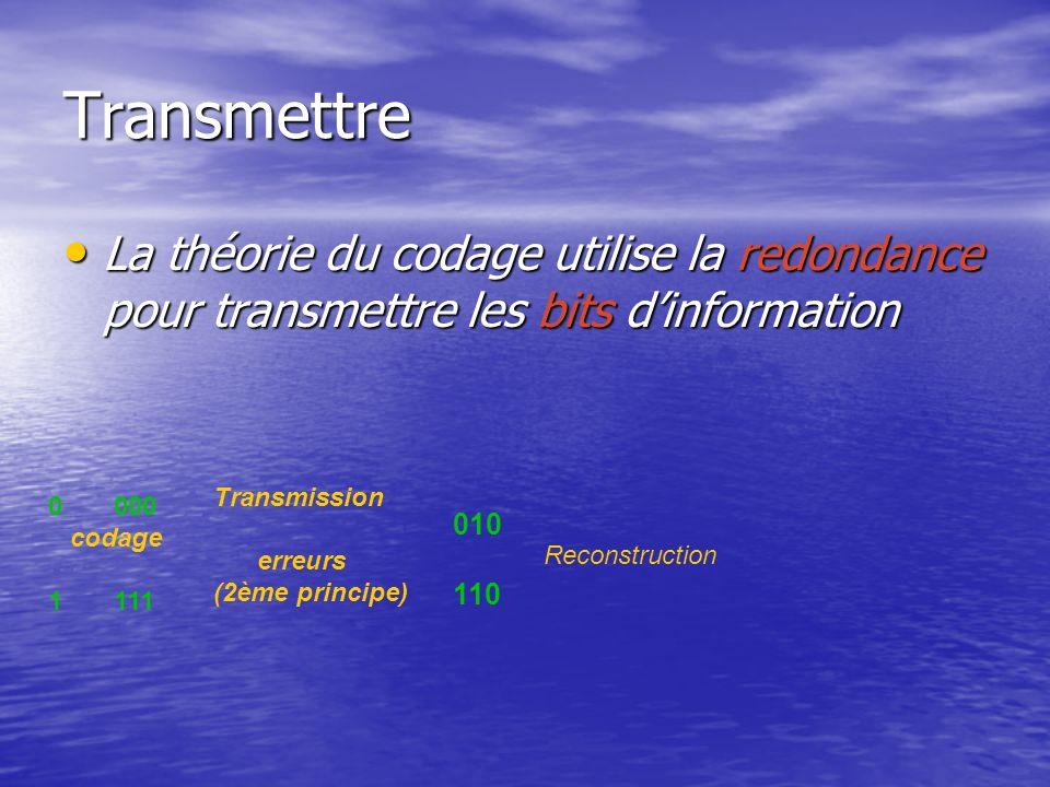 Transmettre La théorie du codage utilise la redondance pour transmettre les bits d'information. Transmission.
